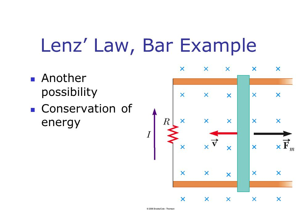 Lenz' Law, Bar Example Another possibility Conservation of energy