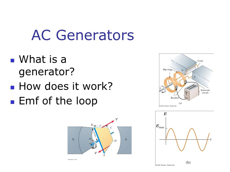 AC Generators What is a generator How does it work Emf of the loop