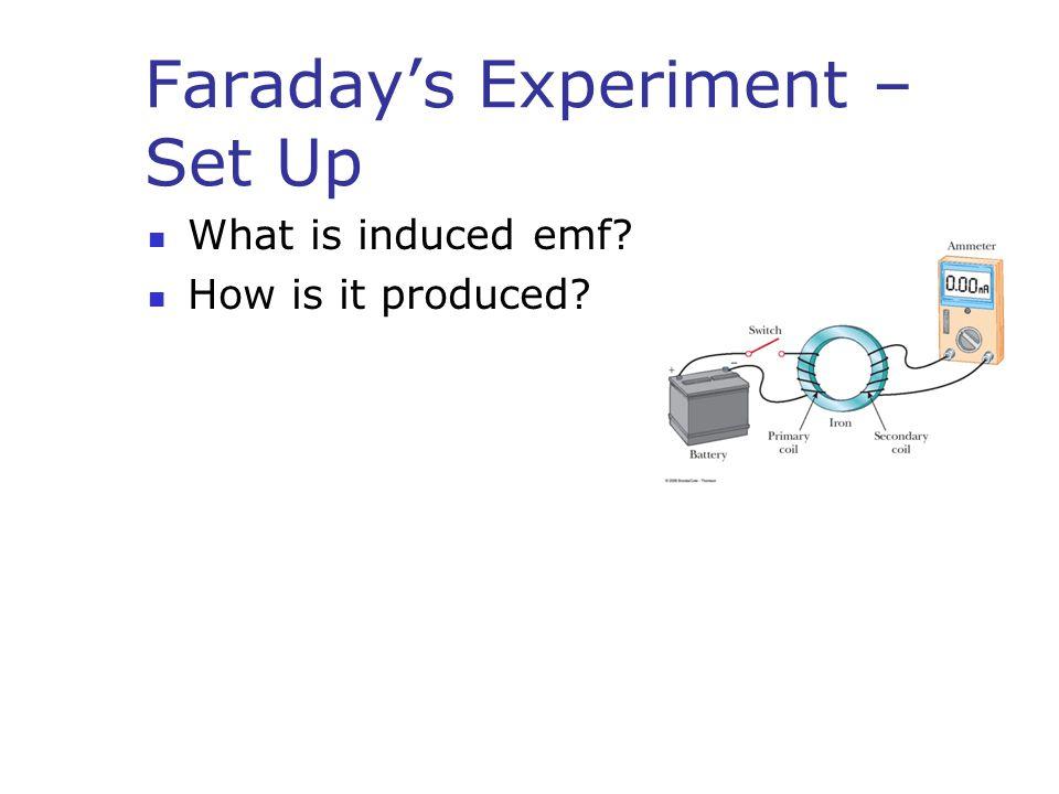 Faraday's Experiment – Set Up