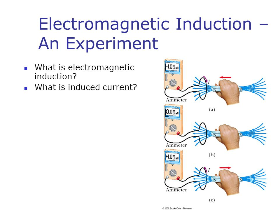 Electromagnetic Induction – An Experiment