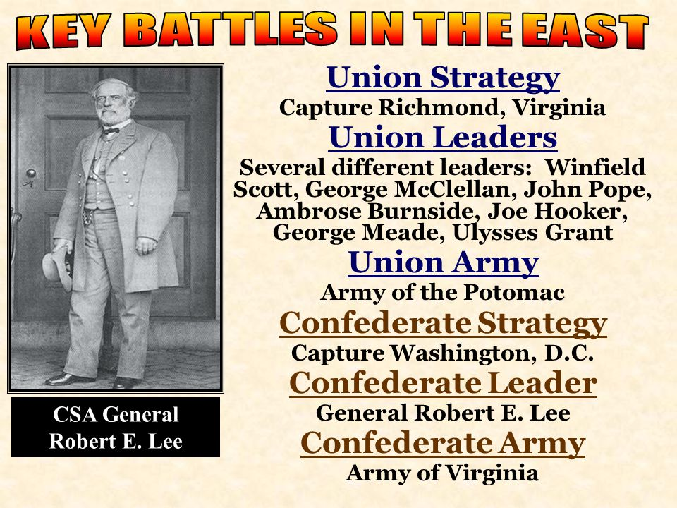 Capture Richmond, Virginia CSA General Robert E. Lee