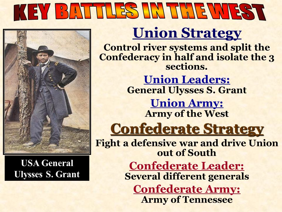 Union Strategy Confederate Strategy