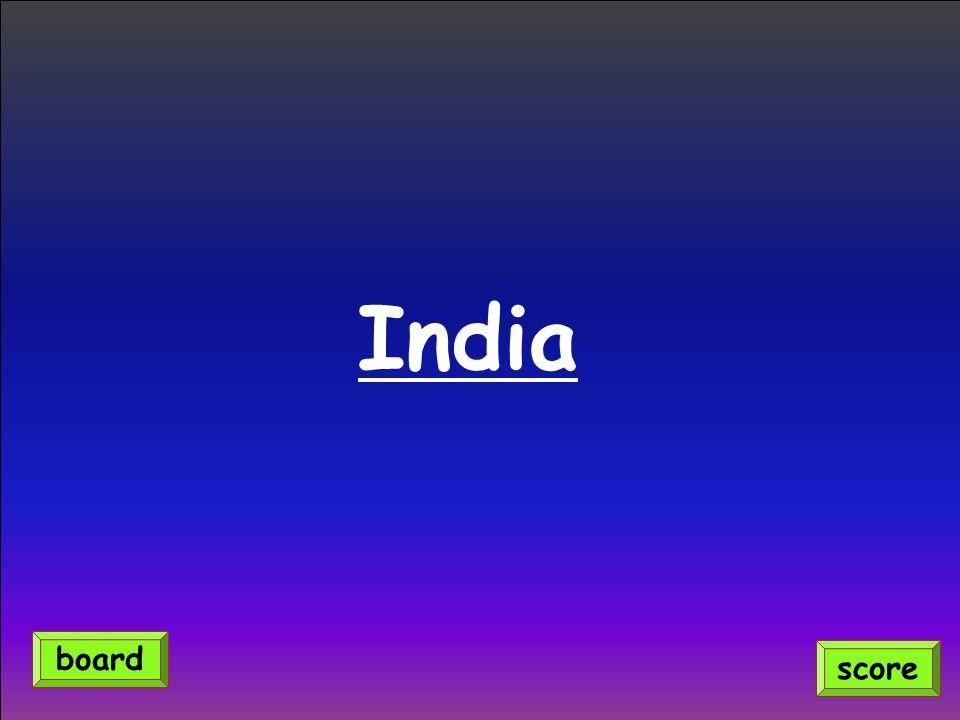 India board score