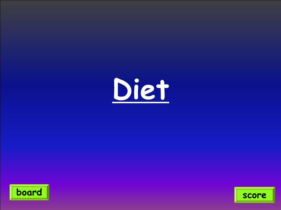 Diet board score