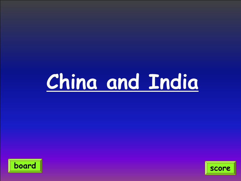 China and India board score
