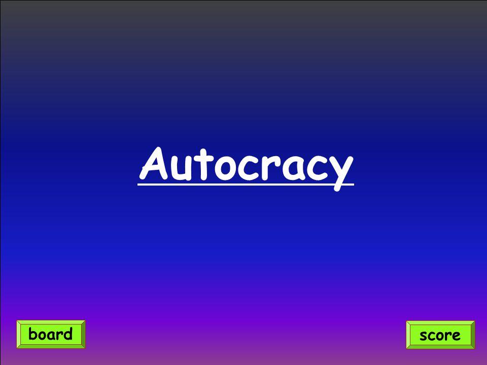 Autocracy board score