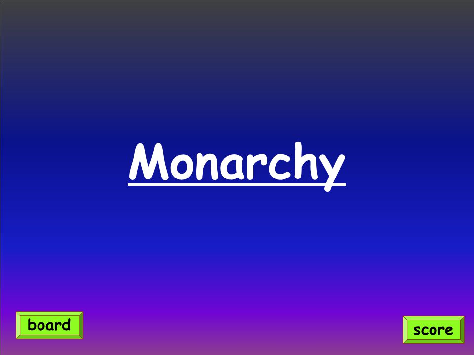 Monarchy board score
