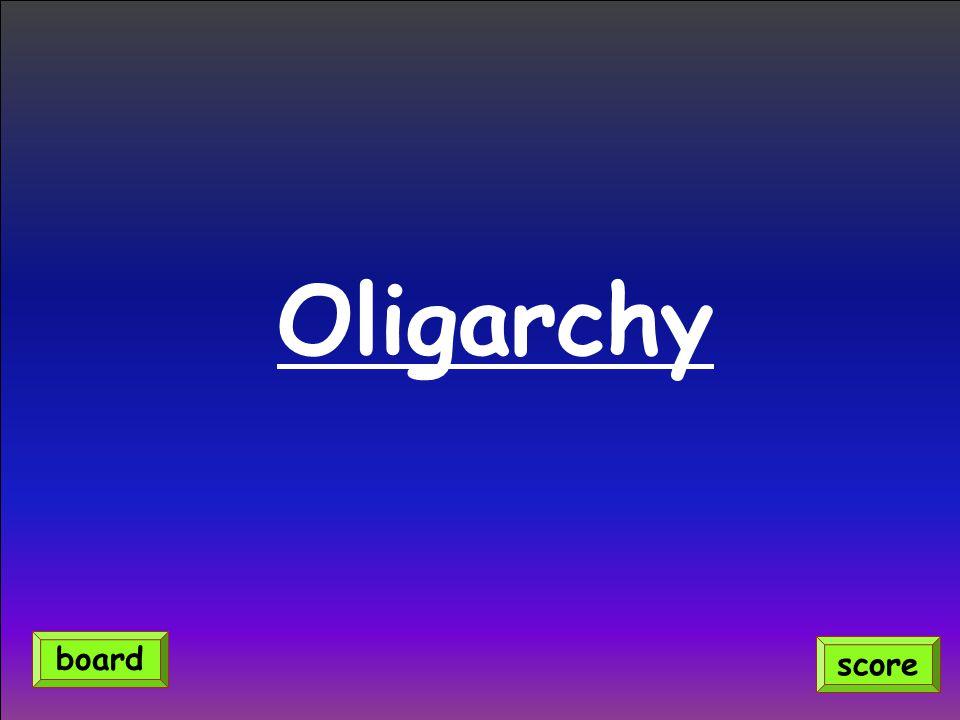 Oligarchy board score