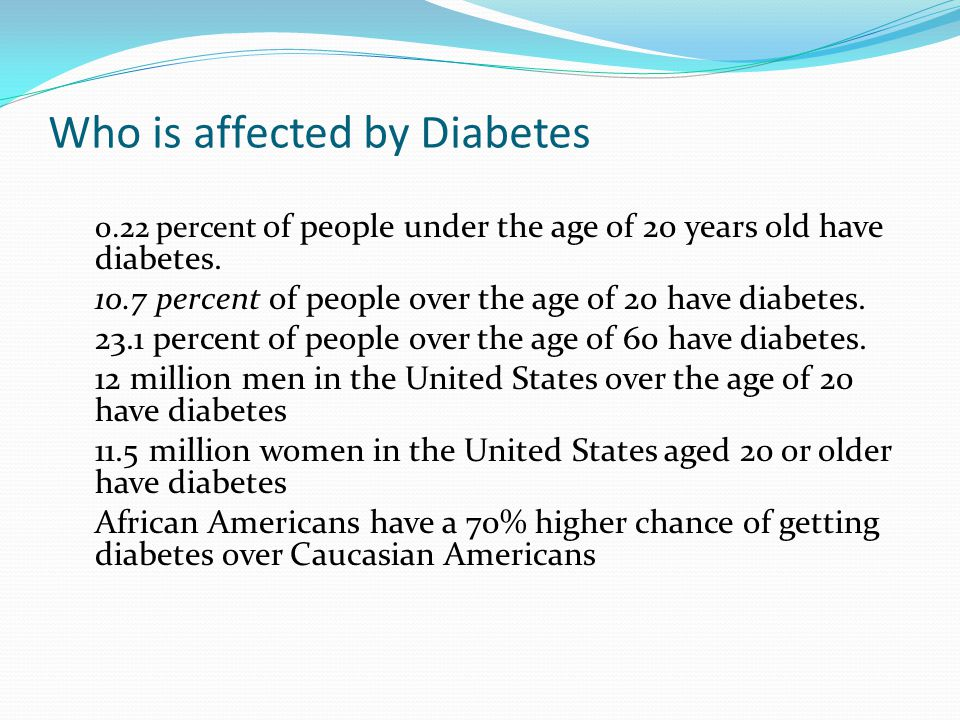 Who is affected by Diabetes
