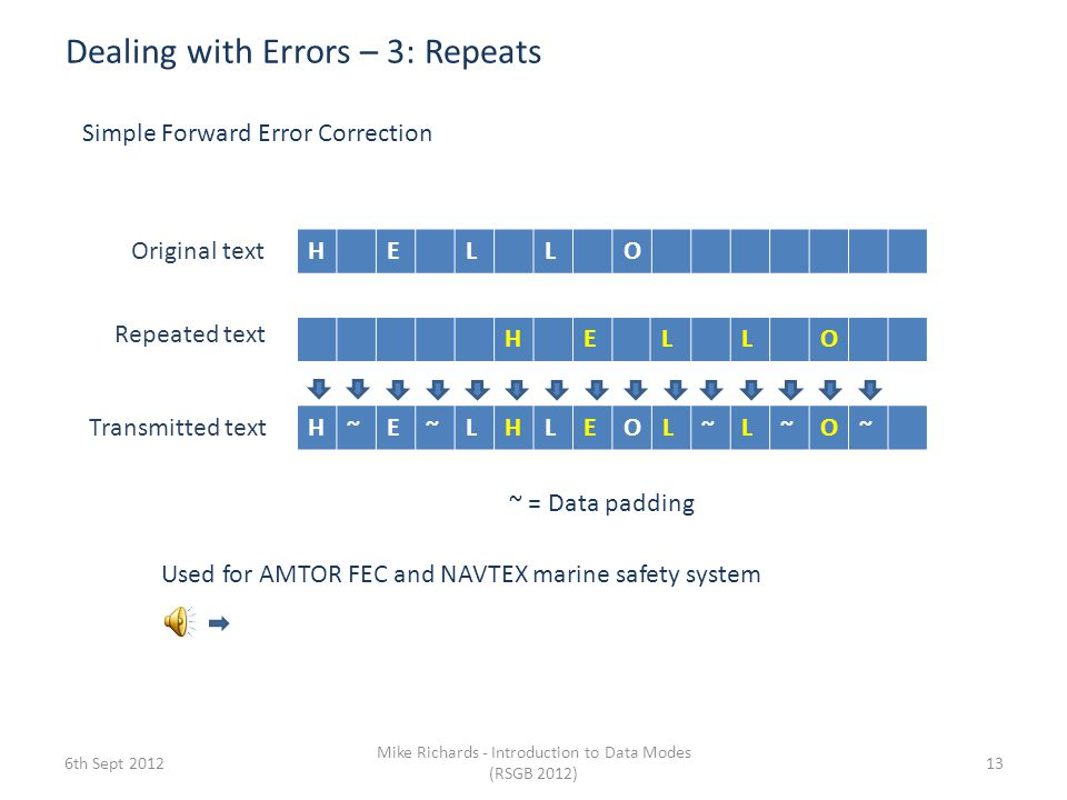 Dealing with Errors – 3: Repeats