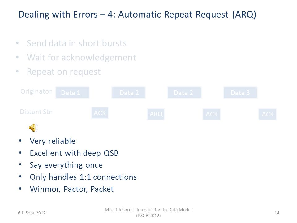 Dealing with Errors – 4: Automatic Repeat Request (ARQ)