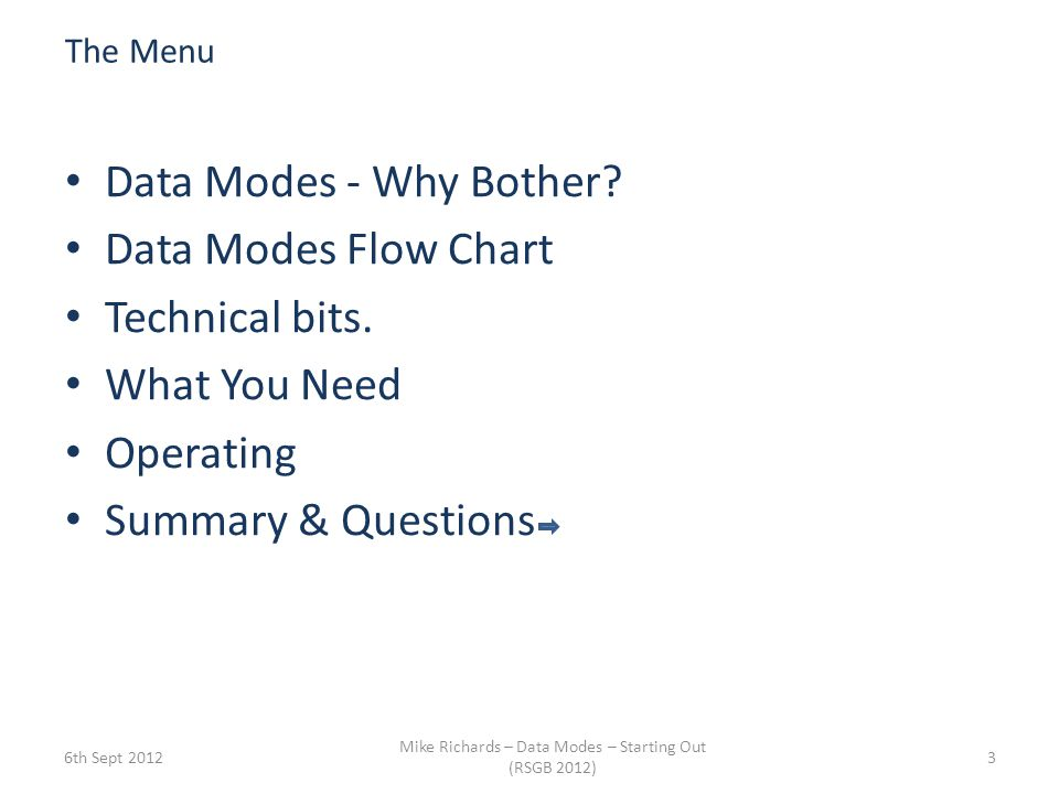 Mike Richards – Data Modes – Starting Out