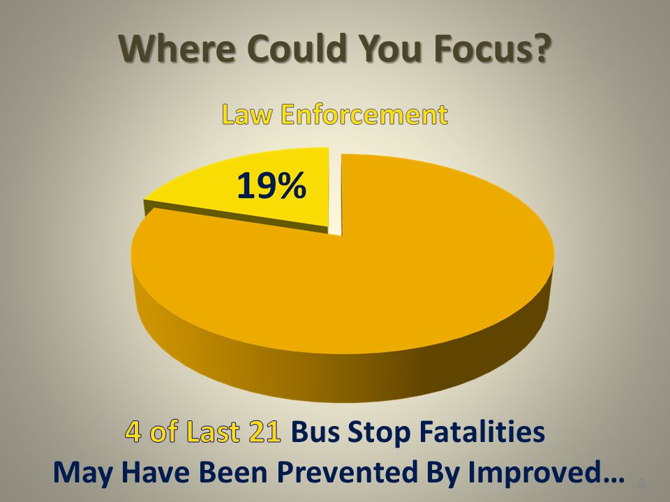 4 of Last 21 Bus Stop Fatalities May Have Been Prevented By Improved…