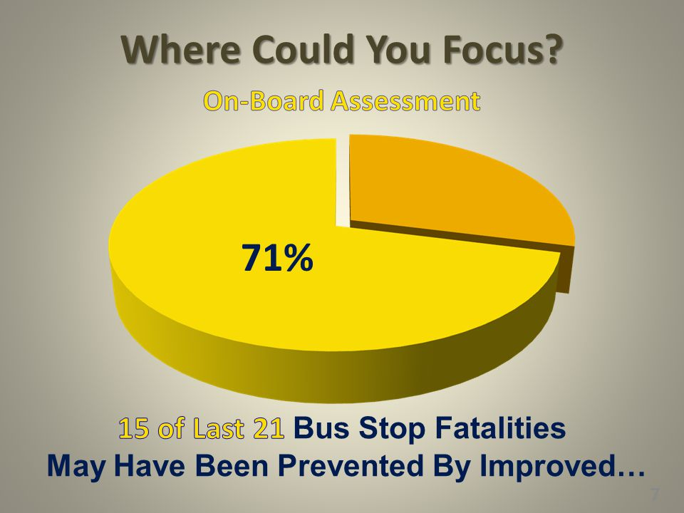 15 of Last 21 Bus Stop Fatalities May Have Been Prevented By Improved…