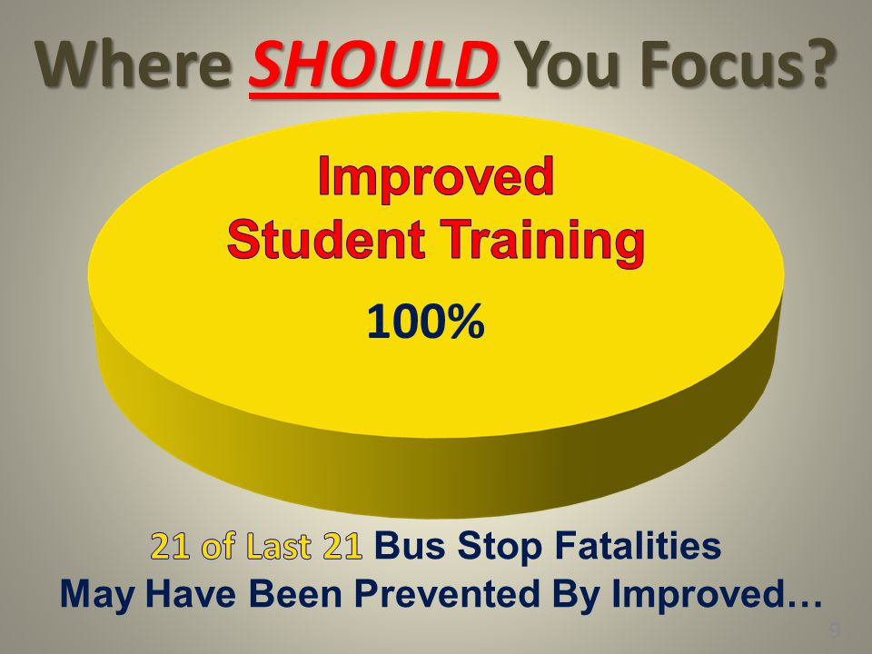 21 of Last 21 Bus Stop Fatalities May Have Been Prevented By Improved…