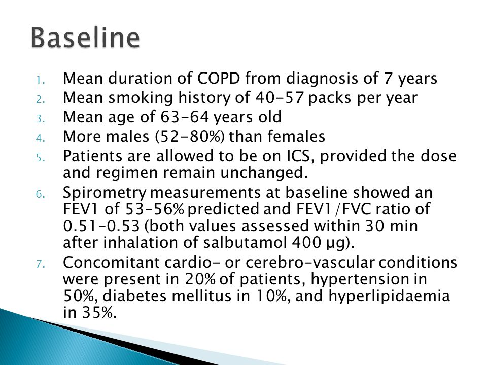 Baseline Mean duration of COPD from diagnosis of 7 years