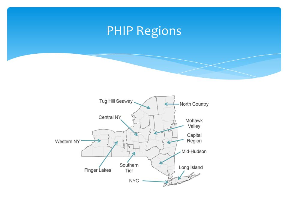 PHIP Regions