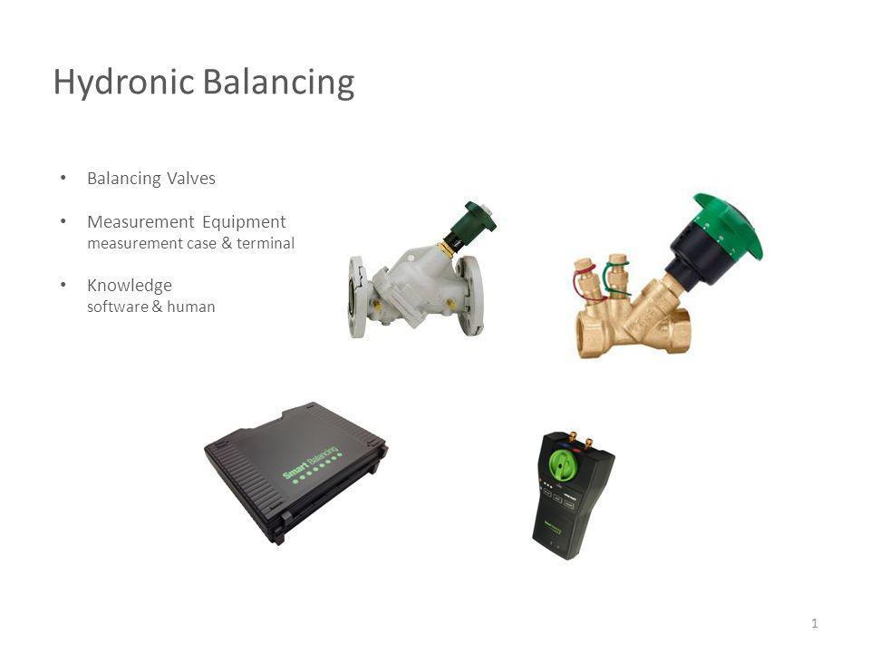 Hydronic Balancing Balancing Valves