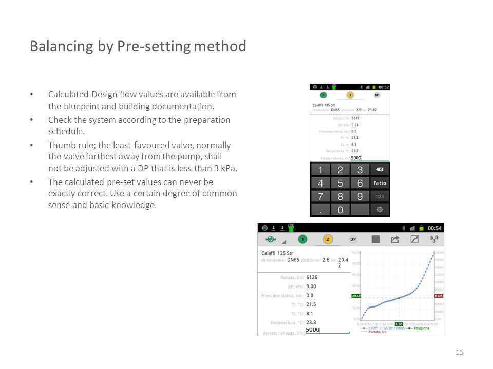 Balancing by Pre-setting method