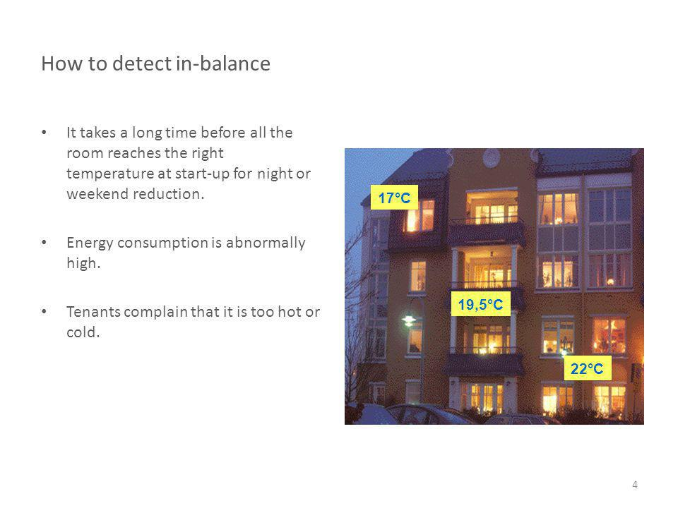 How to detect in-balance