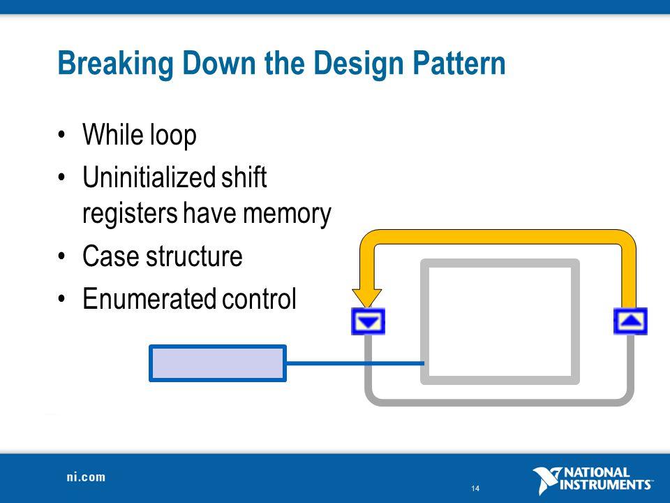 Breaking Down the Design Pattern