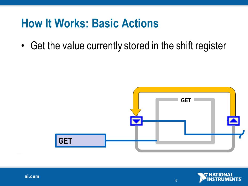 How It Works: Basic Actions