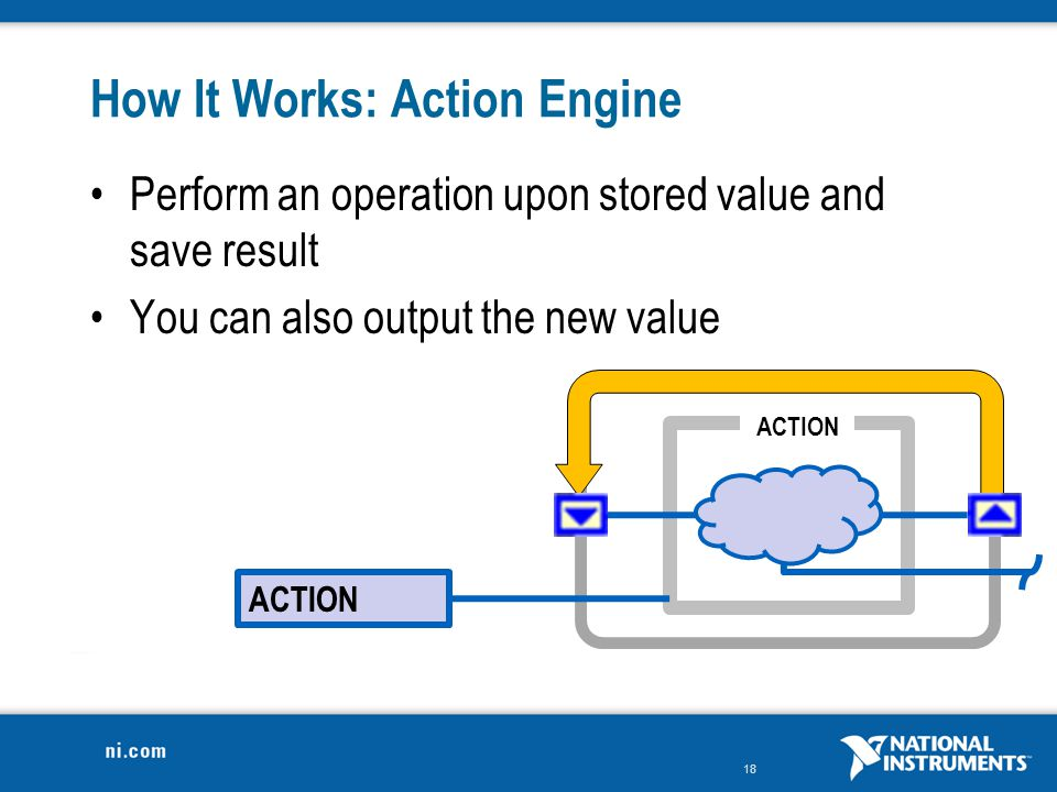 How It Works: Action Engine