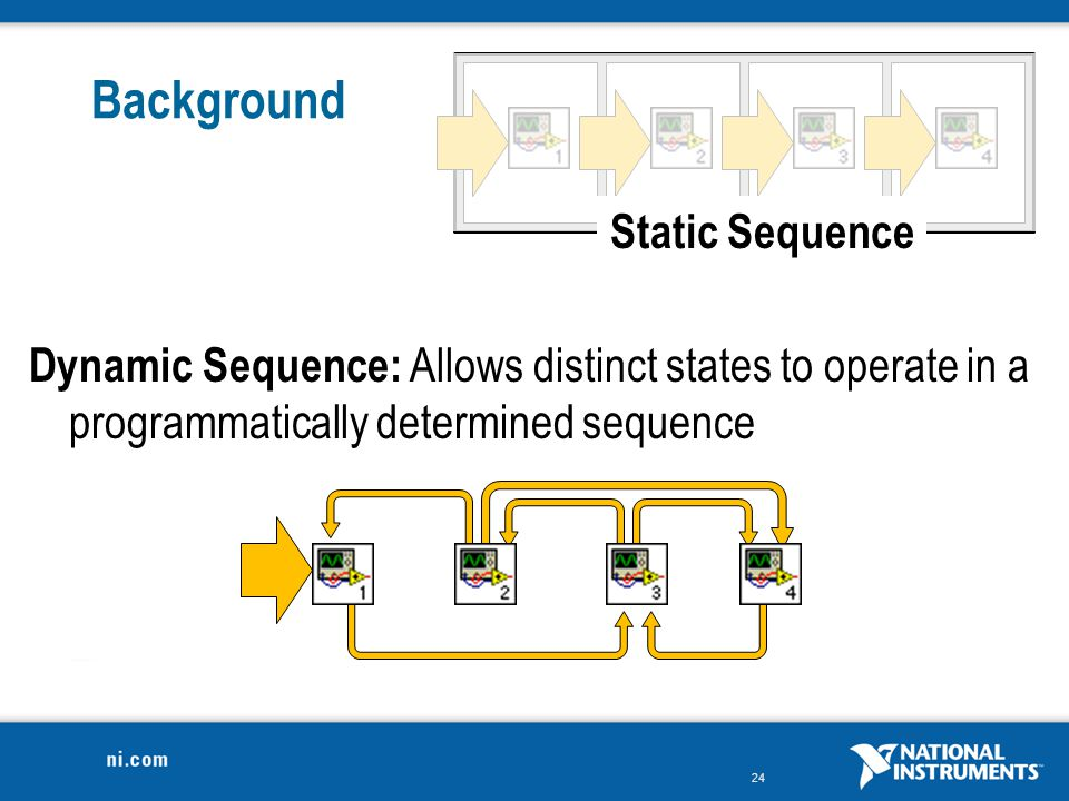 Background Static Sequence