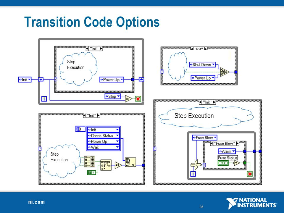Transition Code Options