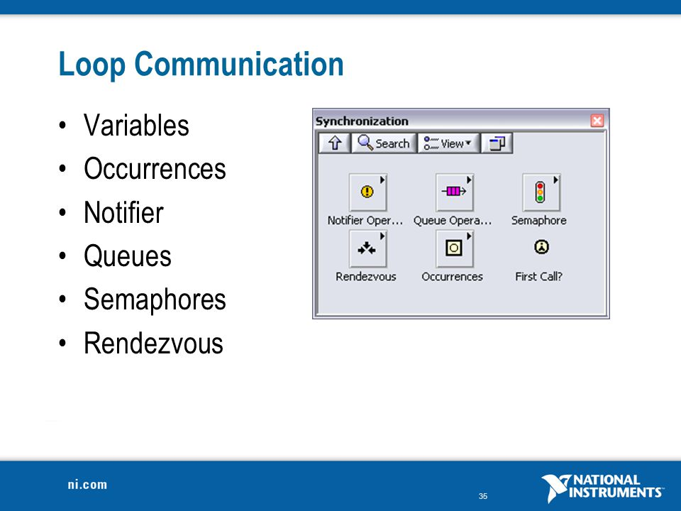 Loop Communication Variables Occurrences Notifier Queues Semaphores