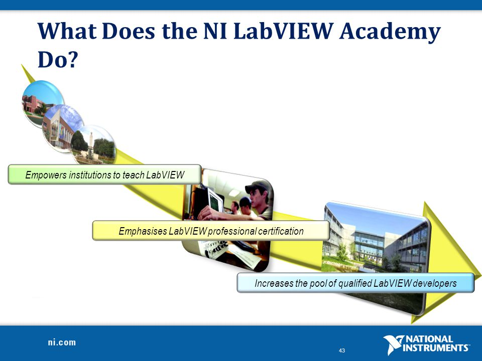What Does the NI LabVIEW Academy Do
