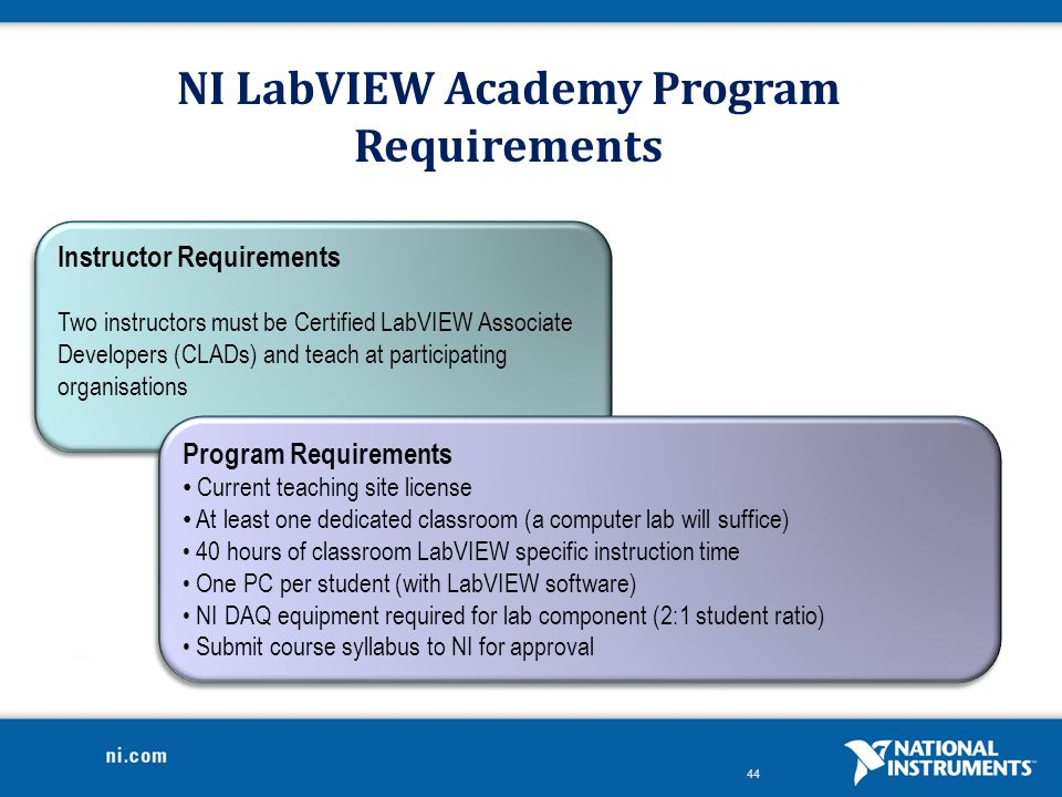 NI LabVIEW Academy Program Requirements