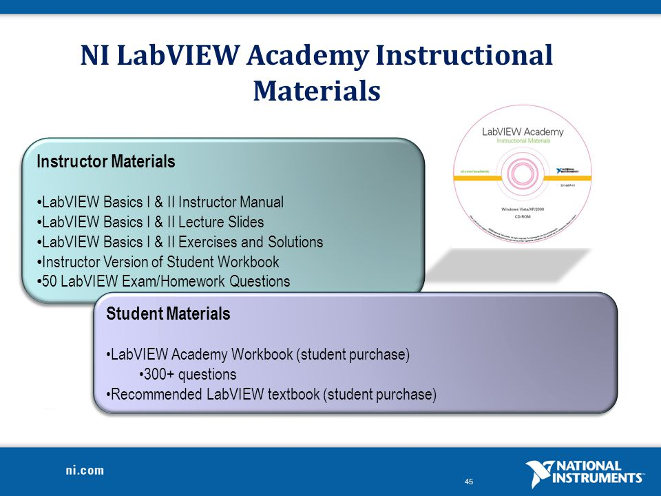 NI LabVIEW Academy Instructional Materials
