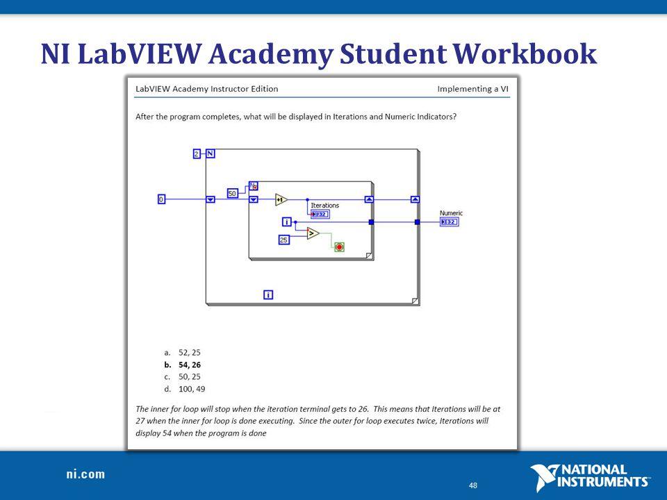 NI LabVIEW Academy Student Workbook