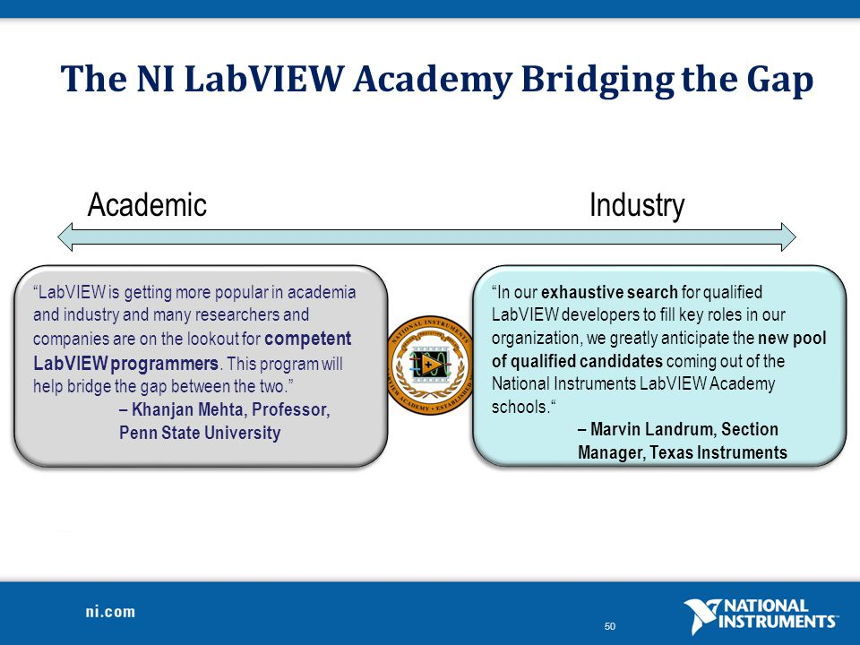 The NI LabVIEW Academy Bridging the Gap