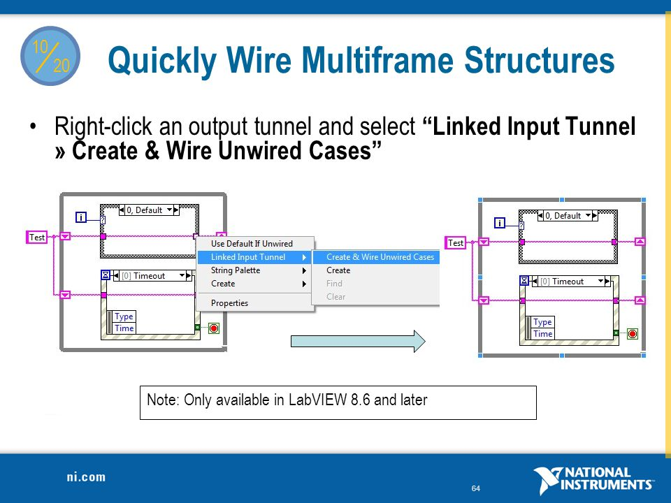 / Quickly Wire Multiframe Structures