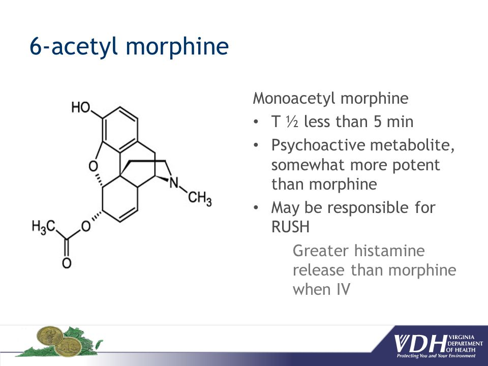 6-acetyl morphine Monoacetyl morphine T ½ less than 5 min