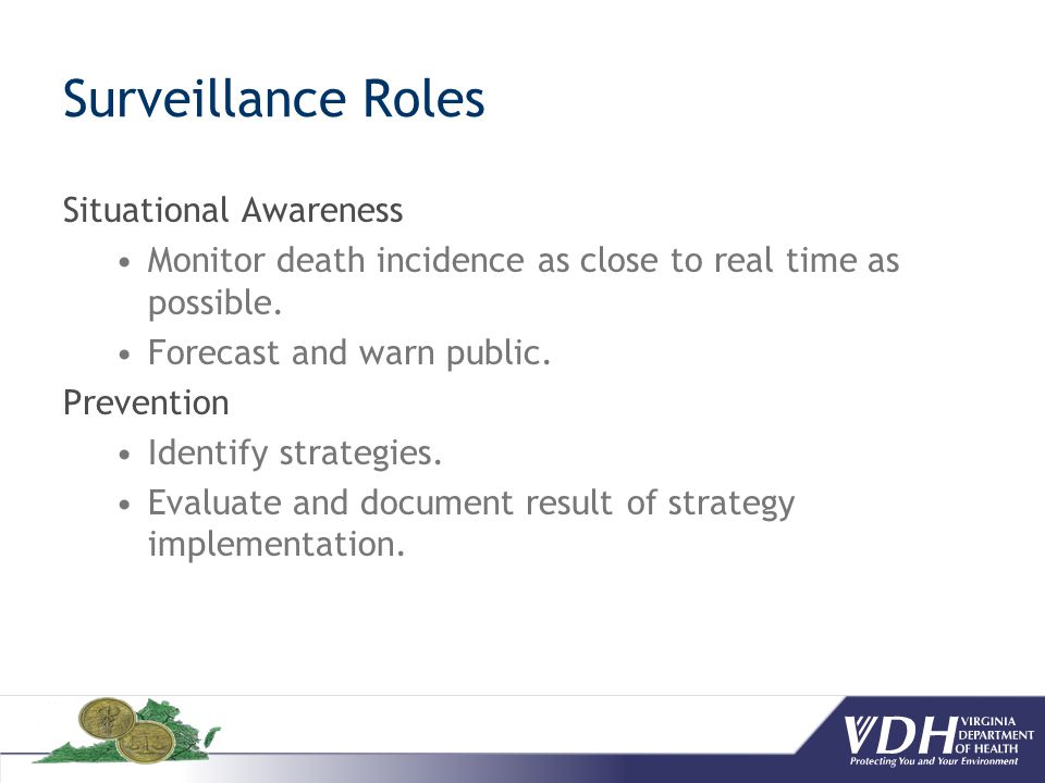 Surveillance Roles Situational Awareness