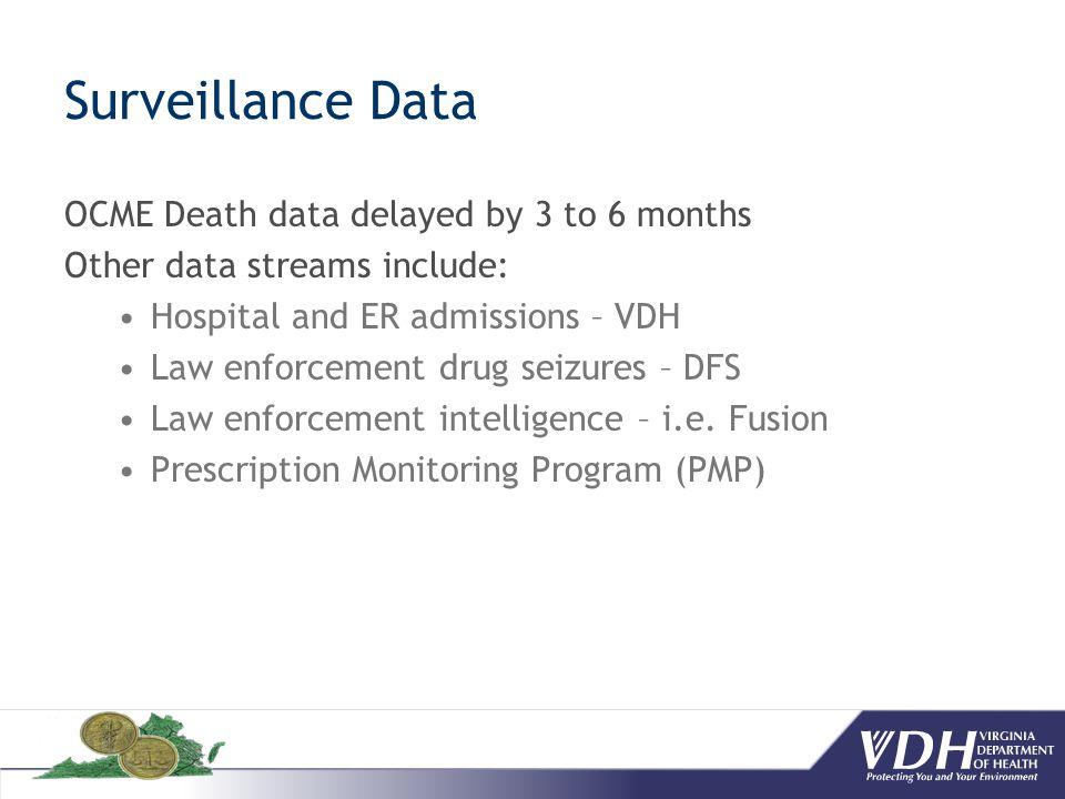 Surveillance Data OCME Death data delayed by 3 to 6 months