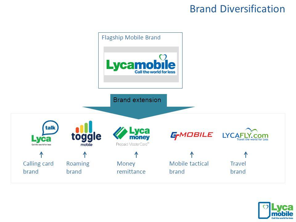 Brand Diversification
