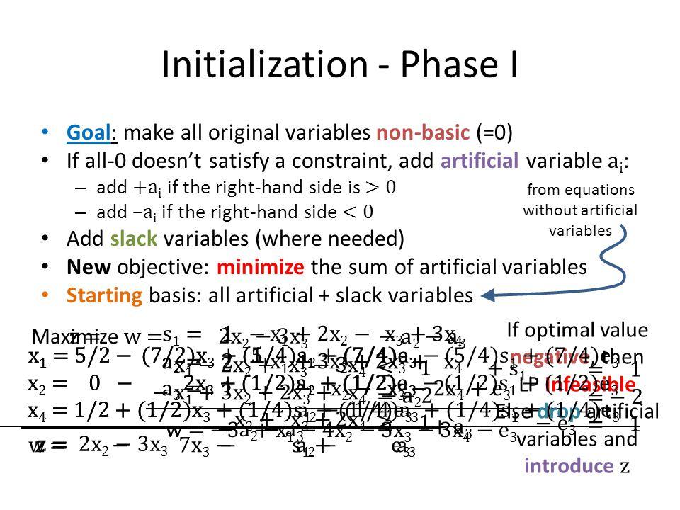 Initialization - Phase I