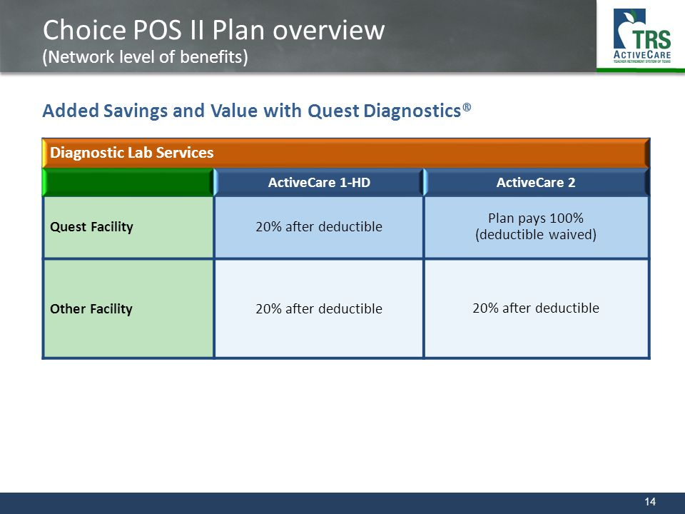 Choice POS II Plan overview (Network level of benefits)
