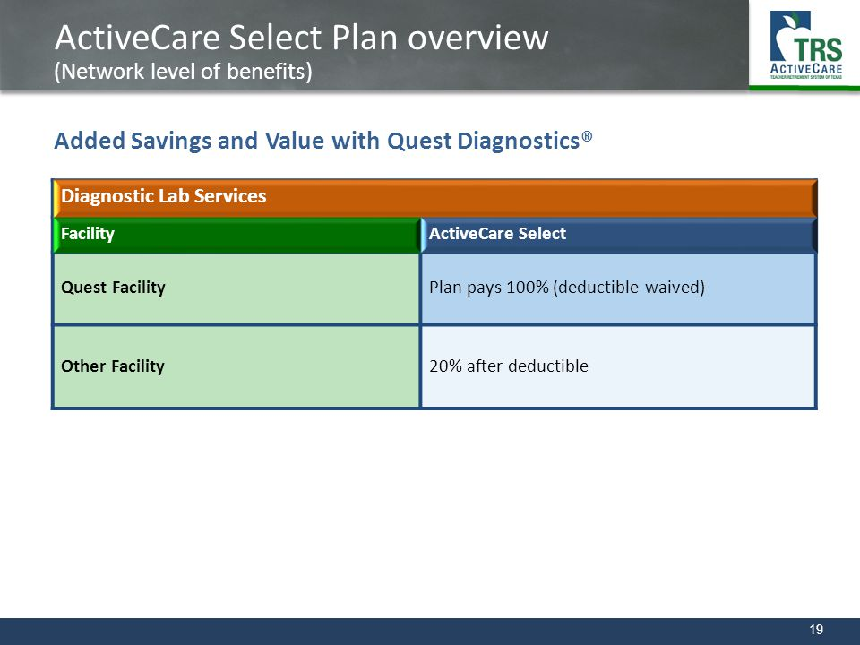 ActiveCare Select Plan overview (Network level of benefits)