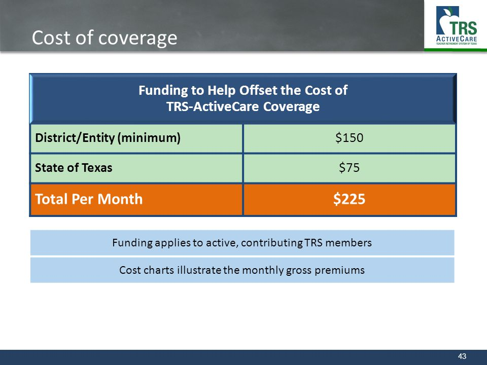 Funding to Help Offset the Cost of TRS-ActiveCare Coverage