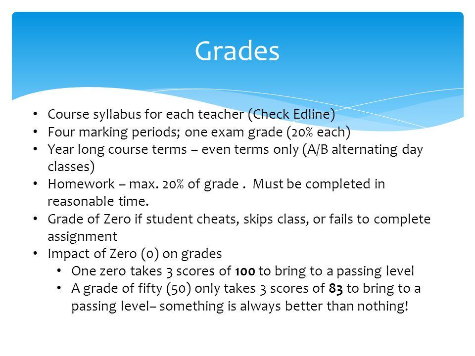 Grades Course syllabus for each teacher (Check Edline)