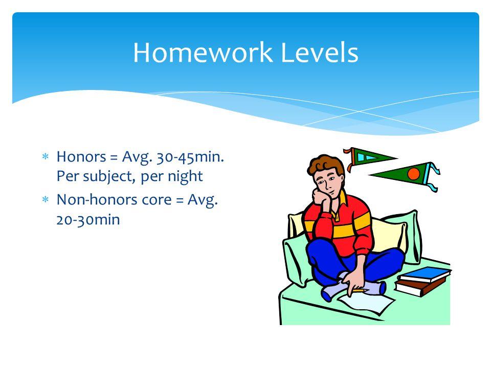 Homework Levels Honors = Avg. 30-45min. Per subject, per night