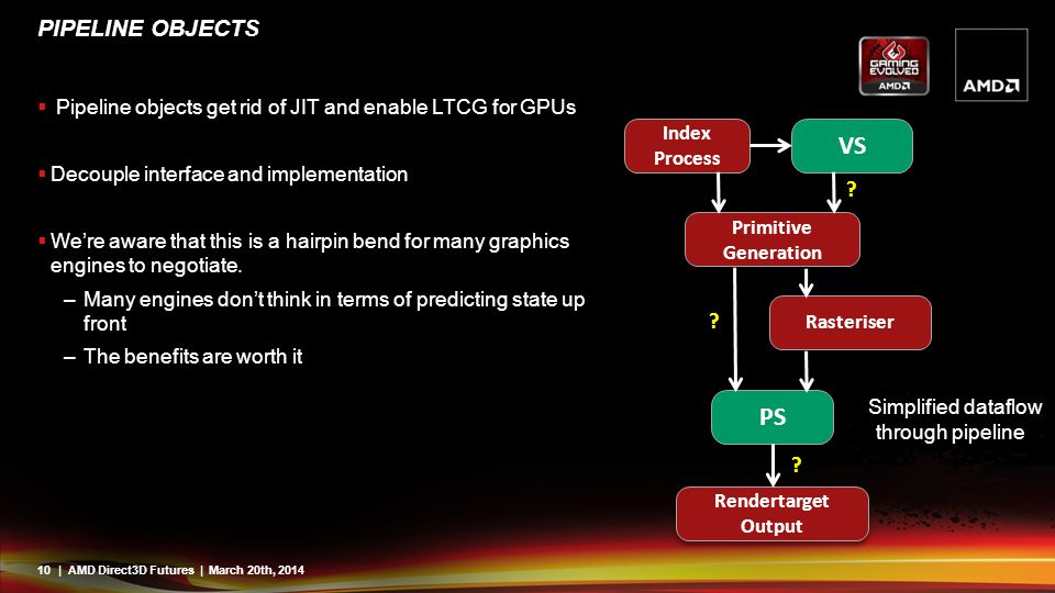 Pipeline objects Pipeline objects get rid of JIT and enable LTCG for GPUs. Decouple interface and implementation.