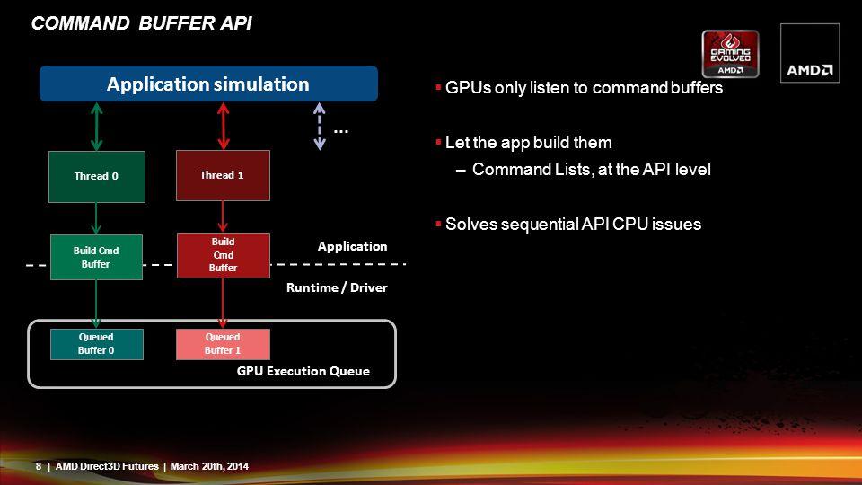 Application simulation