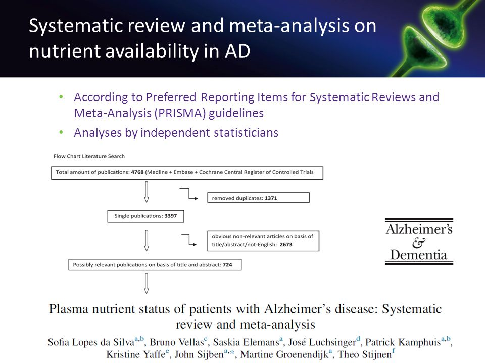 Systematic review and meta-analysis on nutrient availability in AD