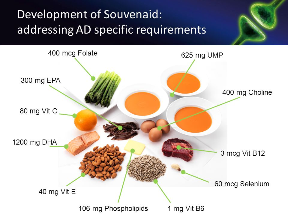 Development of Souvenaid: addressing AD specific requirements
